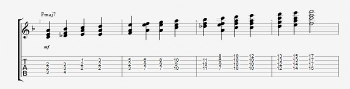 Using Chords in Solos - Ex 1 Major 7