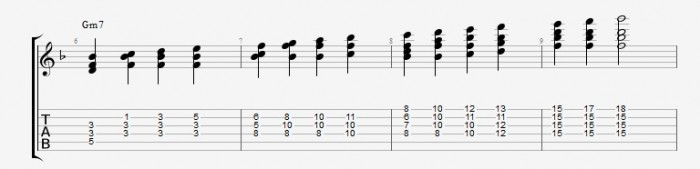 Using Chords in Solos - Ex 2 Minor 7