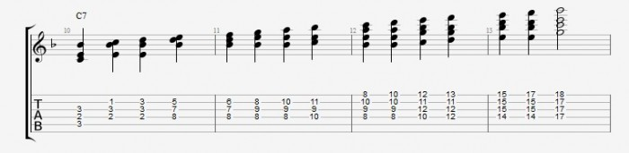 Using Chords in Solos - Ex 3 Dom7