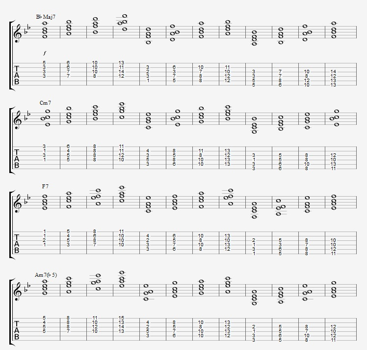 Drop 2 Voicings for guitar - Jens Larsen