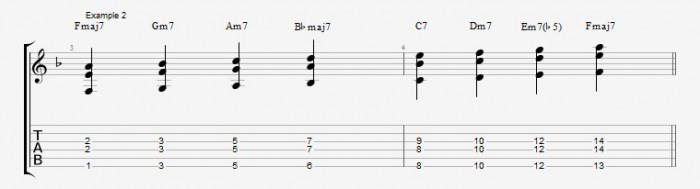 Jazz Chord Essentials - Shell voicings graphics  - ex 2