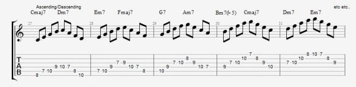 Scales in Diatonic Arpeggios Scale ex 5