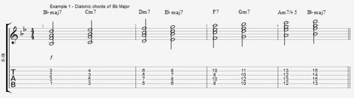 Jazz Chord Survival Kit - ex 1
