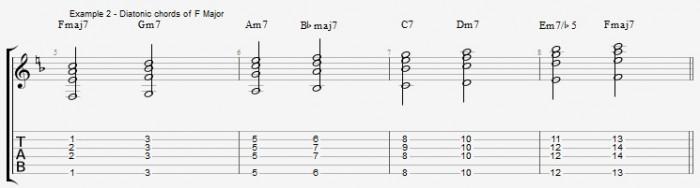 Jazz Chord Survival Kit - ex 2