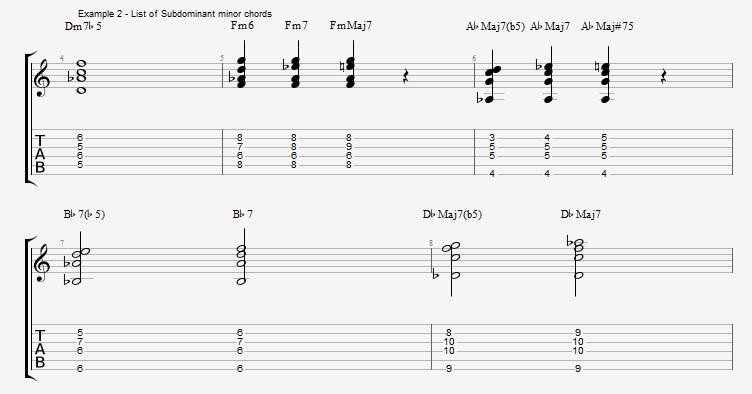 IV minor chords ex 2