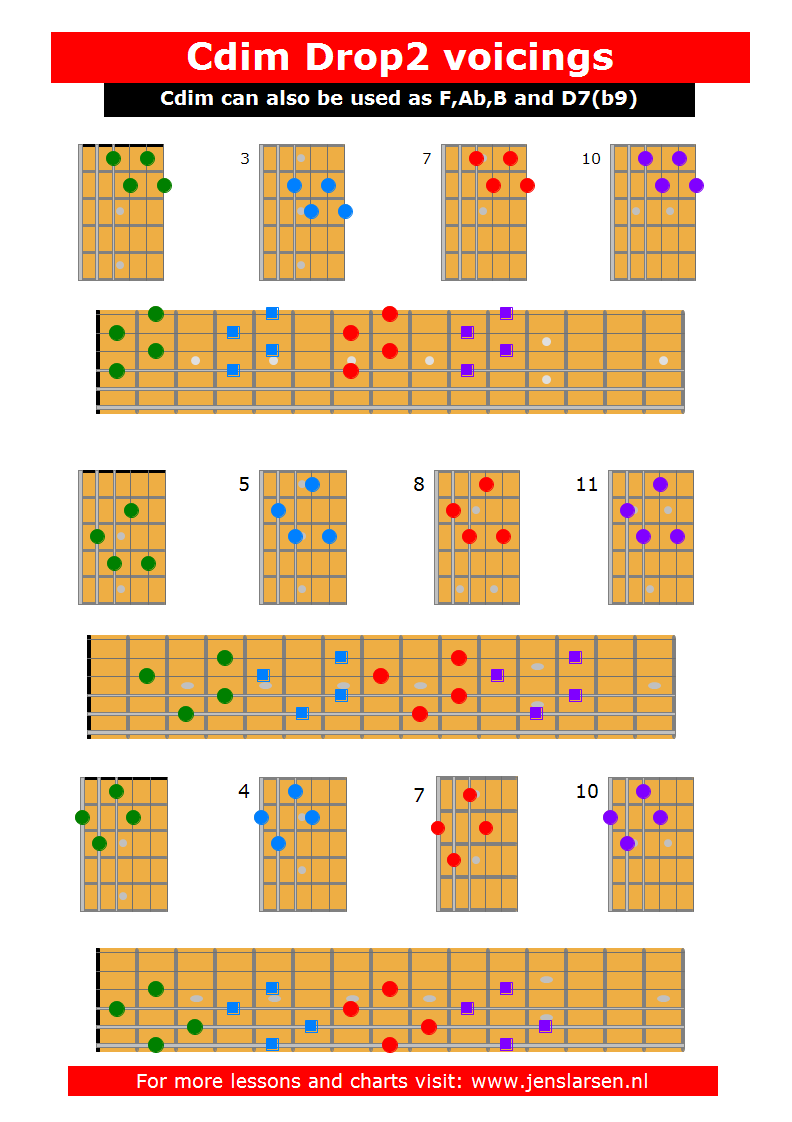 Cdim  voicings