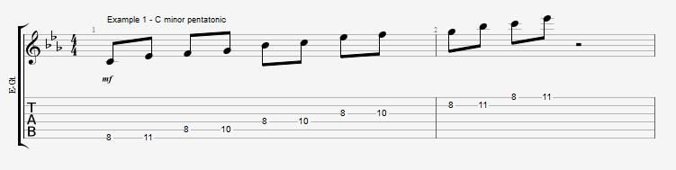 Pentatonics part 3 - Arpeggios and Melodic ideas - ex 1
