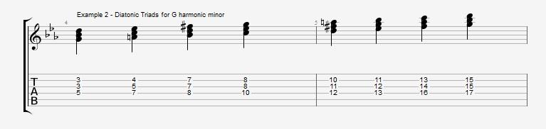 4th mode Harmonic Minor - ex 2