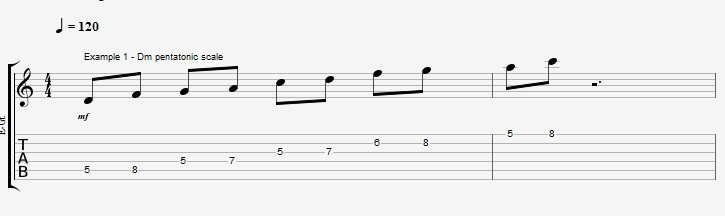 Do you really know the pentatonic scale ex 1