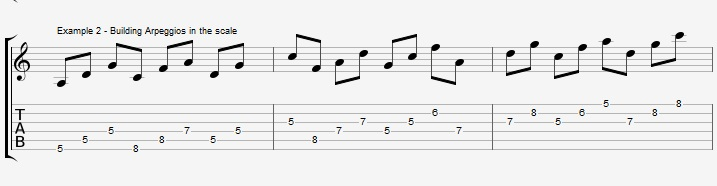 Do you really know the pentatonic scale ex 2