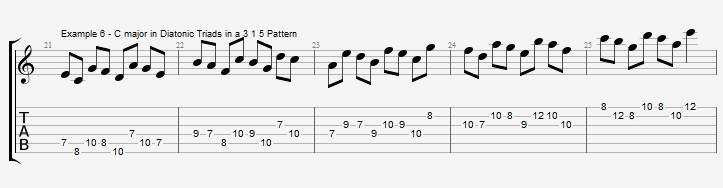 How to practice you scales and why - ex 6
