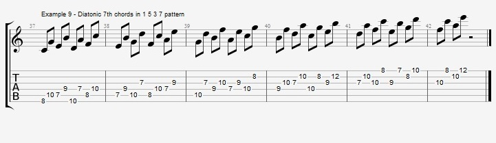 How to practice you scales and why - ex 9