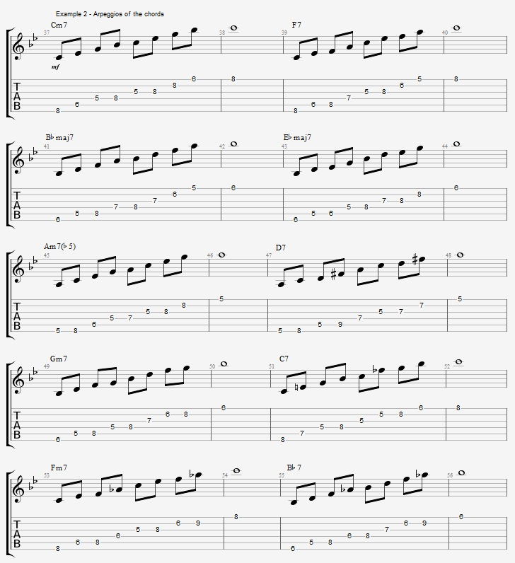 jazz guitar arpeggios Archives - Jens Larsen
