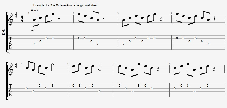 practice-making-lines-am7-arpeggio-ex-1