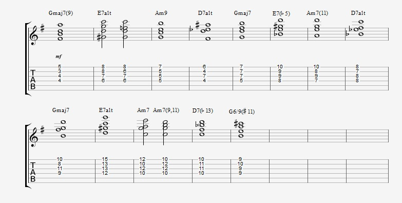 Jazz Chord Essentials Drop 2 Voicings Part 1 Jens Larsen