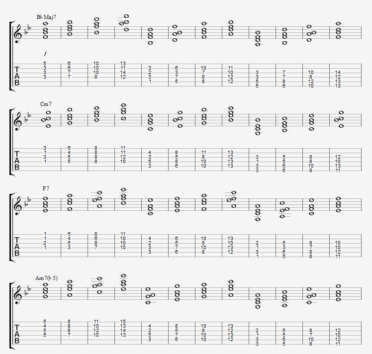 Drop 2 Voicings For Guitar Jens Larsen