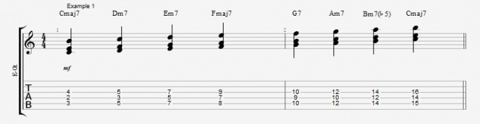 Jazz Chord Essentials - Shell voicings graphics  - ex 1