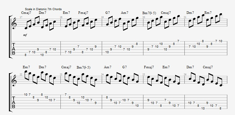 Scales in Diatonic Arpeggios Scale ex 4
