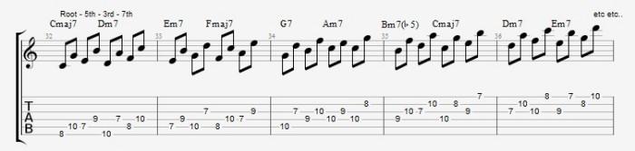 Scales in Diatonic Arpeggios Scale ex 6