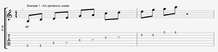 Diatonic Chords In The Pentatonic Scale Jens Larsen