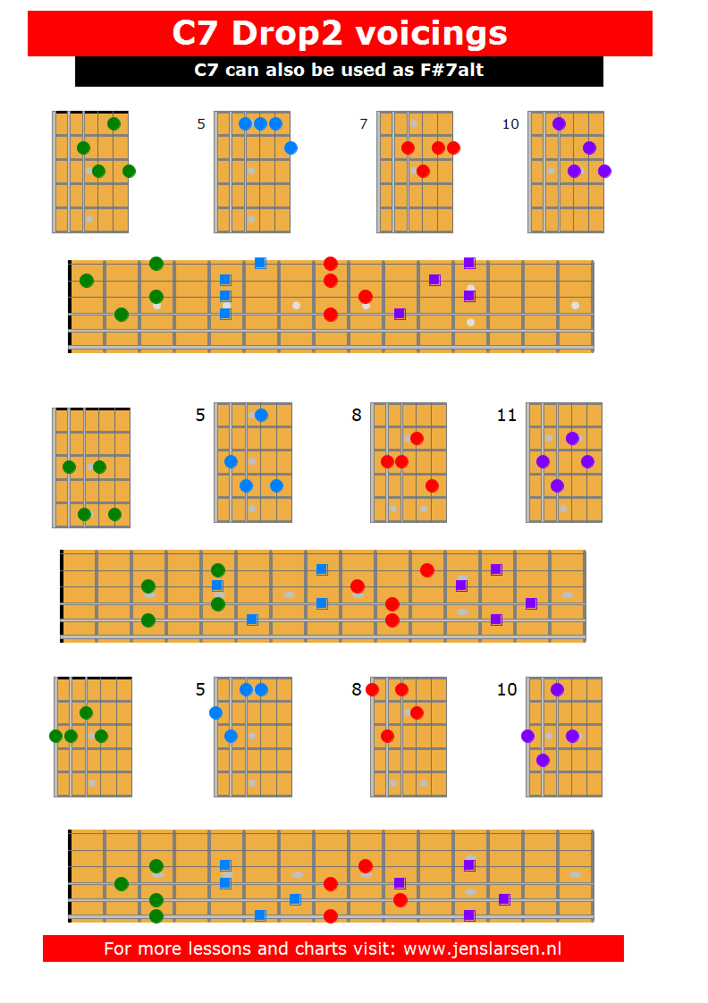Chord Voicings Archives Page 3 Of 4 Jens Larsen