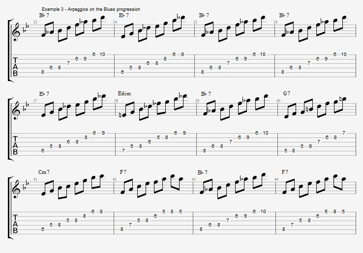 Jazz Blues Soloing - example 3