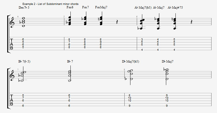 IV minor chords ex 2