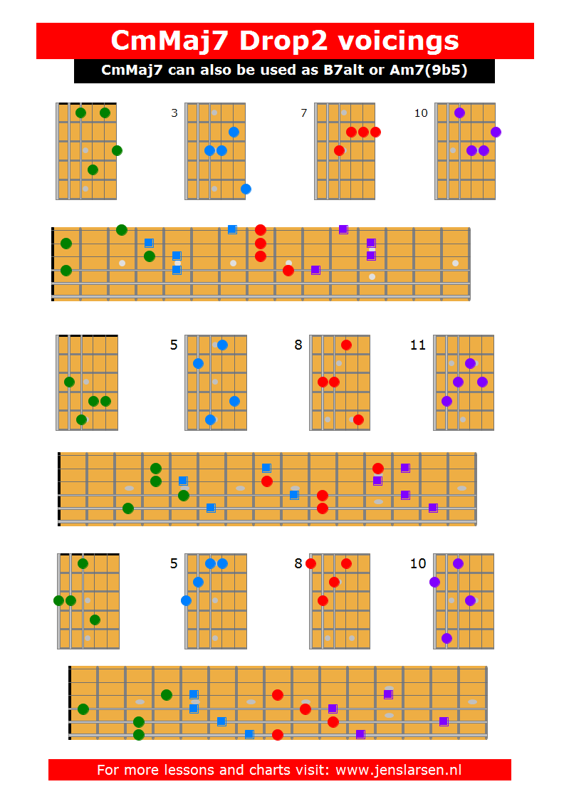 Chords archives page 2 of 5 jens larsen cmmaj7 voicings hexwebz Choice Image