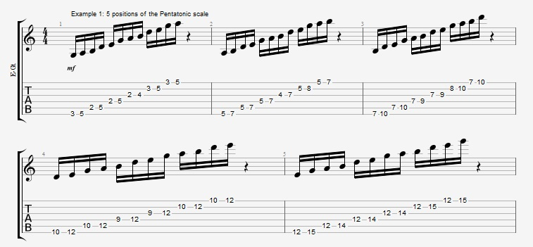 Playing a Jazz Standard with Pentatonic Scales ex 1