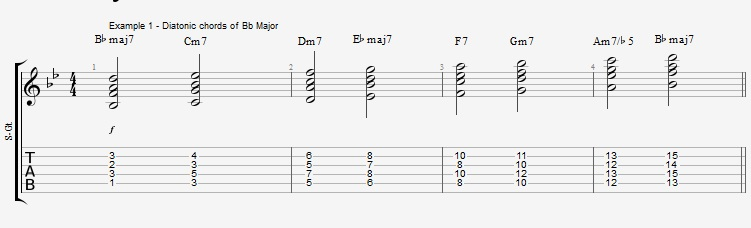 How to play Jazz Chords on Guitar - ex 1