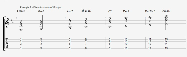 How to play Jazz Chords on Guitar - ex 2