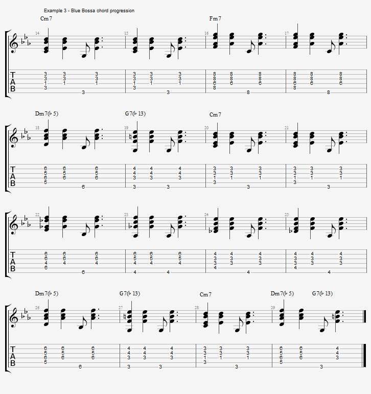 Bossa Nova Guitar Patterns 1 Blue Bossa Jens Larsen