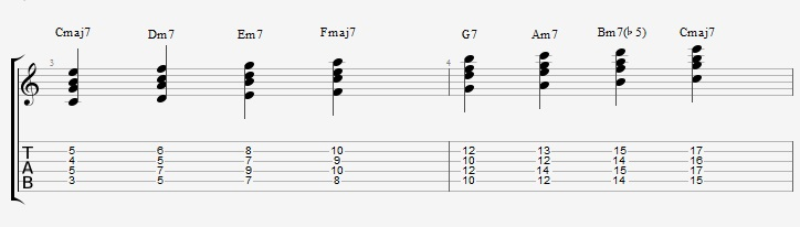 triads-easy-3-note-jazz-chords-ex-1-p2