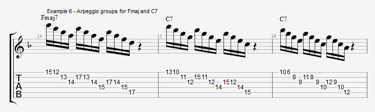 Sweep Picking Cascading Arpeggios Upper Structure Chords Jens Larsen