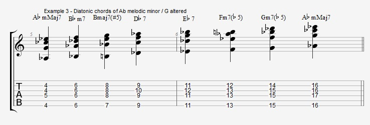 3 Altered Scale Arpeggios That You Forgot To Learn Jens Larsen