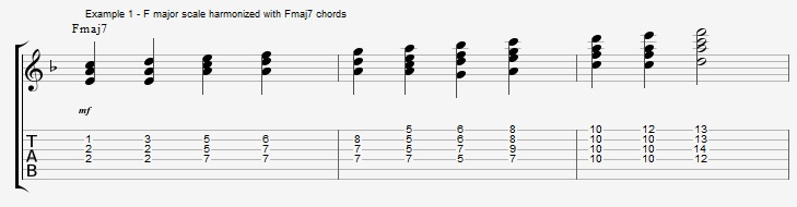 block chords Archives - Jens Larsen