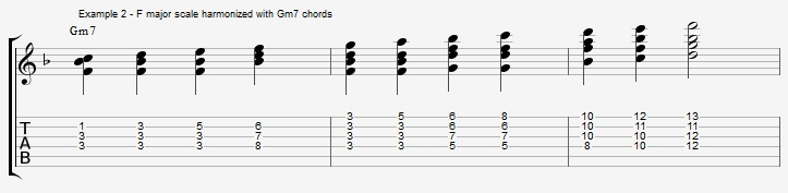 Best Exercise For Jazz Guitar Chord Solos Jens Larsen