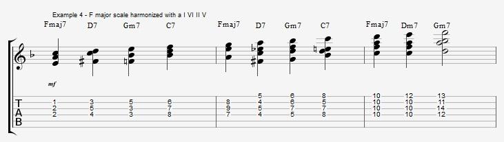 Best Exercise For Jazz Guitar Chord Solos Jens Larsen