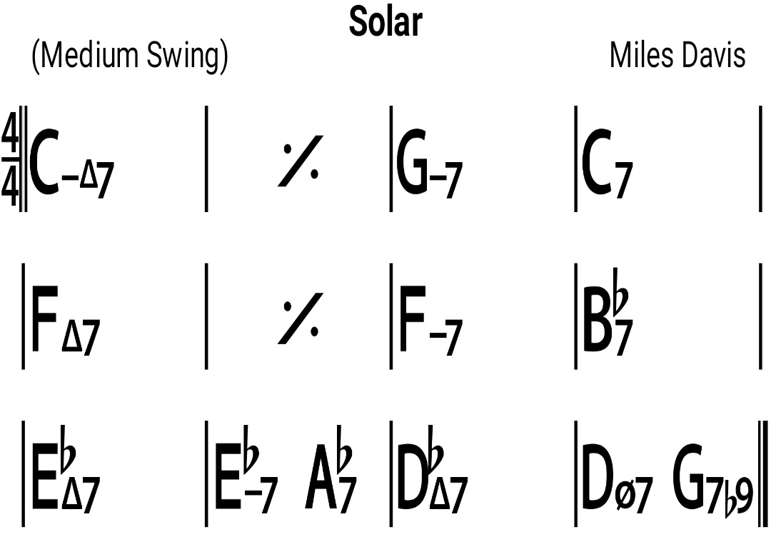 Melodic minor archives jens larsen the melody of solar clearly uses melodic minor on the i chord and this makes it a great place to start using tonic melodic minor hexwebz Gallery