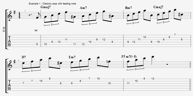 3 Bebop Concepts and how to turn them into Jazz Licks - Jens