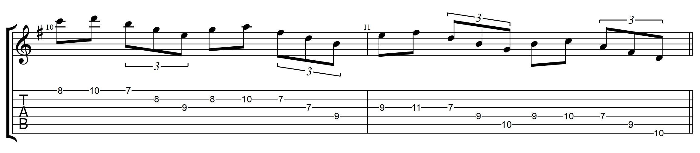 bebop jazz guitar Archives - Jens Larsen