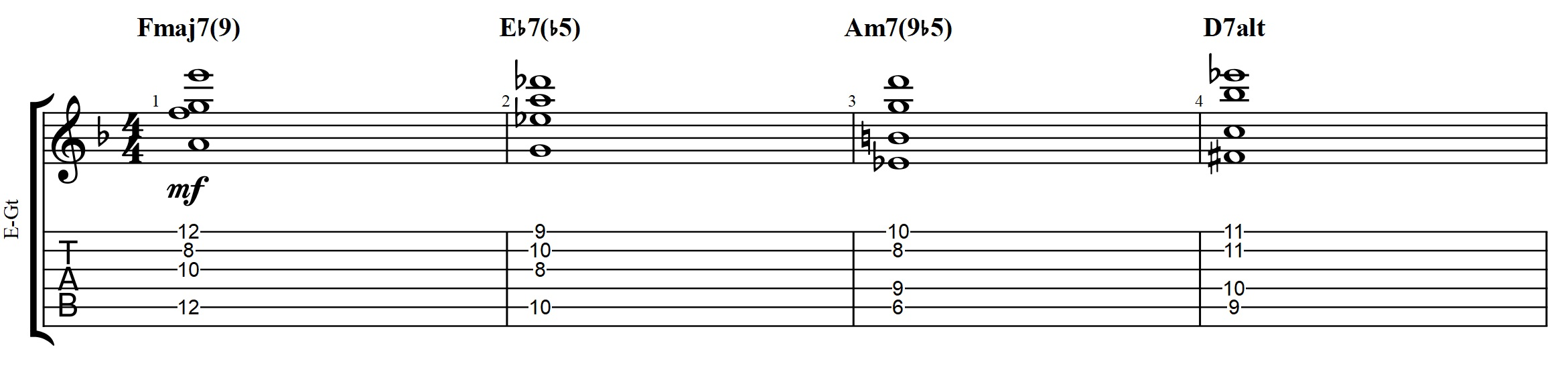 Allan holdsworth chords on a jazz standard advanced modern chord mixing drop3 and drop 2 and 4 hexwebz Gallery