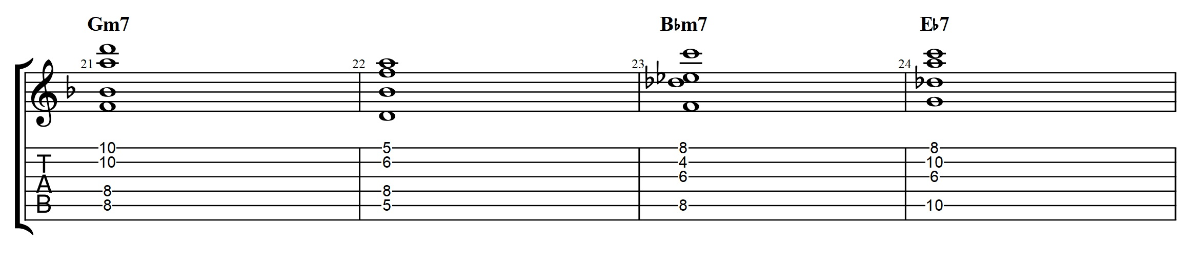 Jazz guitar lesson archives jens larsen a few different ways to derive new voicings hexwebz Choice Image