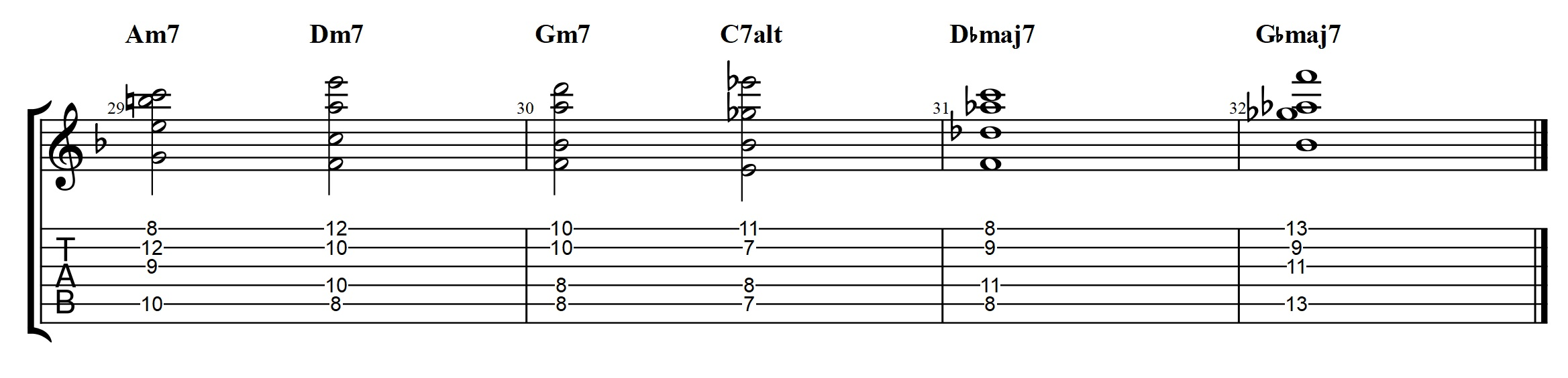 Allan holdsworth chords archives jens larsen drop3 voicing i also used on gm7 and a gbmaj7 that is voiced with the chord i also started with this also makes it easy to loop the whole progression hexwebz Choice Image
