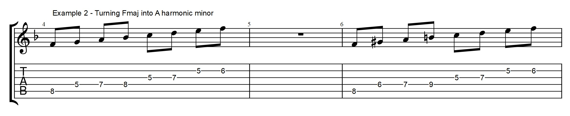 Secret to play over diminished chords jens larsen in most cases the a harmonic minor scale is more familiar so for now we can just stick with that the c harmonic major option only differs one note and the hexwebz Choice Image
