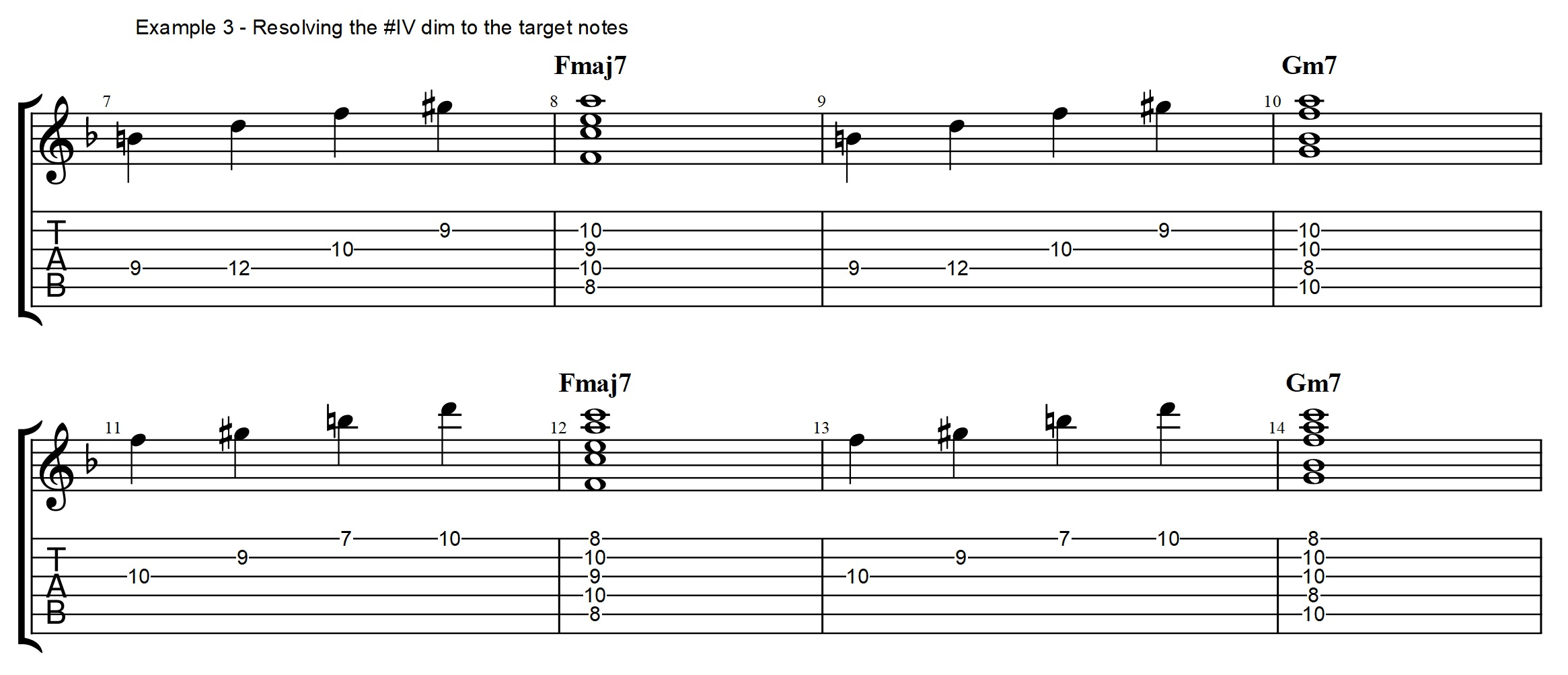Secret to play over diminished chords jens larsen resolve the dim chord to an a or a c over the fmaj7 or gm7 in example 3 i have written out some simple exercises so you can hear how it sounds hexwebz Choice Image
