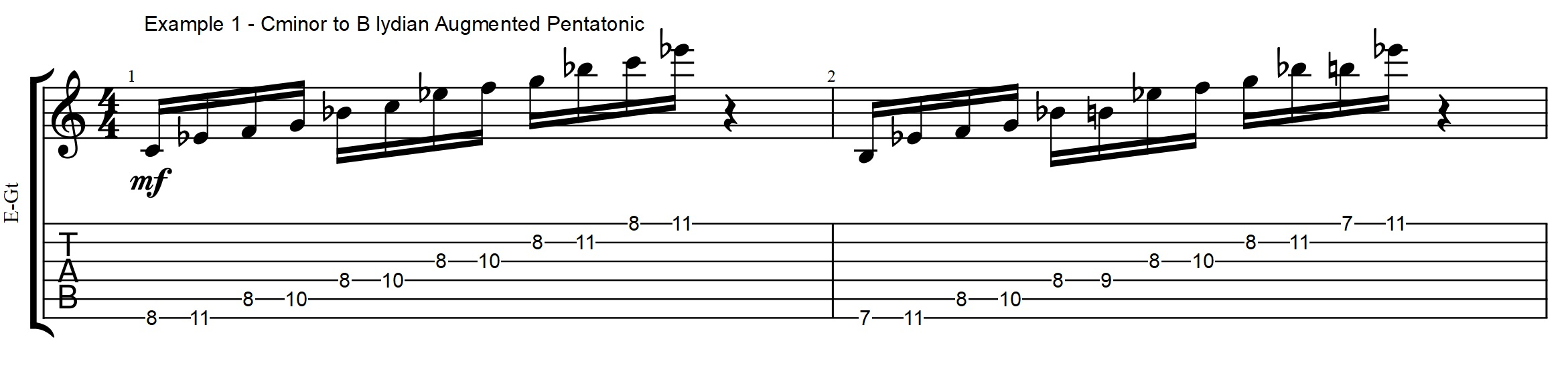 Pentatonic scale for altered chords modern melodic minor secrets as you can see in this example we can easily use that we already know 5 positions of pentatonic scales and that it is easy to alter the root so that we hexwebz Choice Image