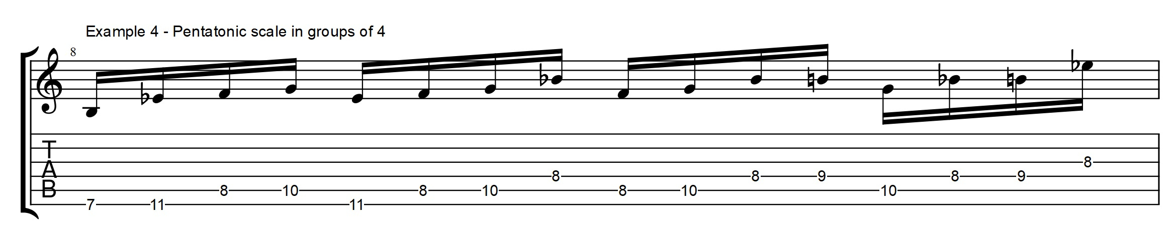 Pentatonic scale for altered chords modern melodic minor secrets finding the chords in the scale hexwebz Choice Image