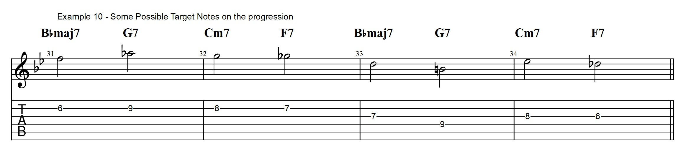 3 types of rhythm changes licks you need to know bebop guitar the line example that i am playing is using this technique to connect the lines to build a vocabulary for this type of playing you need to work on having hexwebz Image collections