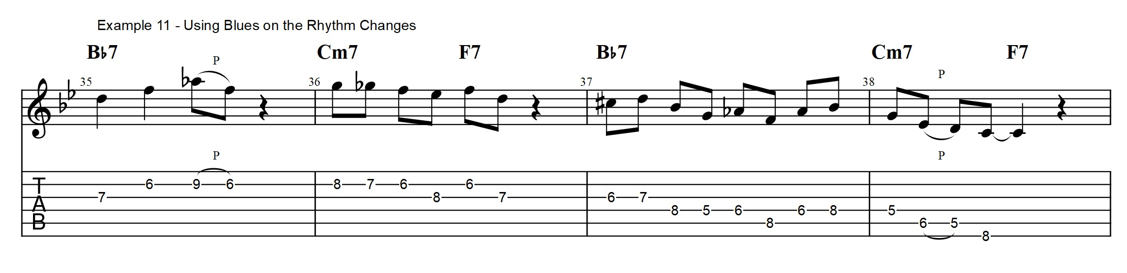 3 types of rhythm changes licks you need to know bebop guitar conclusions hexwebz Image collections